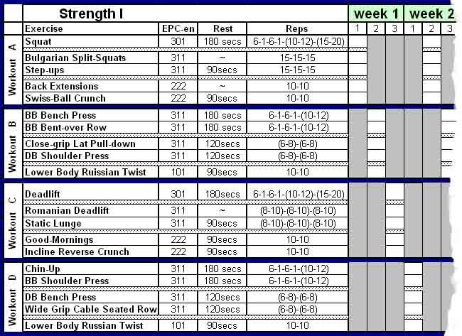 weight training journal